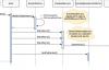 ASP.NET Core 3.x控制IHostedService启动顺序浅探