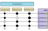 SpringAOP+源码解析,切就完事了