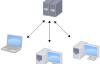 Git 实用基础(配置,建库,提交,推送 GitHub)