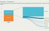 (在模仿中精进数据可视化02) 温室气体排放来源可视化