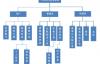 口罩预约管理系统——数据库设计(前端+PHP+MySQL)