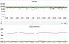踩坑了,JDK8中HashMap依然会死循环!