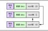 结构与算法(03):单向链表和双向链表