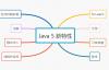 Java程序员必备基础:JDK 5-15都有哪些经典新特性