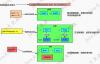 《Java从入门到失业》第四章:类和对象(4.4):方法参数及传递