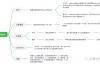 【原创】一层Nginx反向代理K8S化部署实践