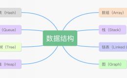 18 张图,一文了解 8 种常见的数据结构