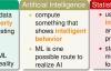 林軒田《机器学习基石》课程总结