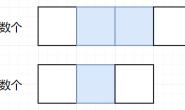 寻找两个正序数组的中位数