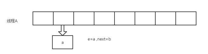 HashMap解析(主要JDK1.8,附带1.7出现的问题以及区别)