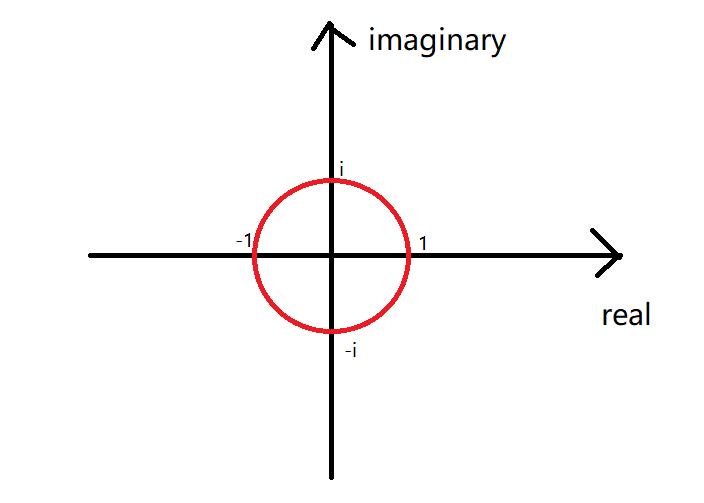 多项式乘法与离散傅里叶变换
