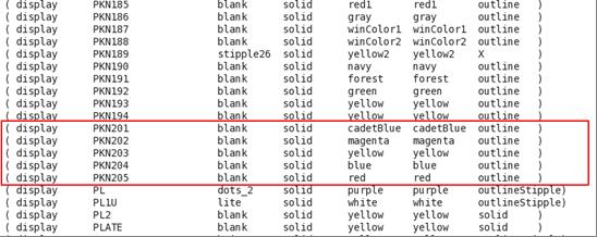 Virtuoso 中 display.drf、techfile.tf、tech.db 之间的关系,以及 Packet 在它们之间的作用