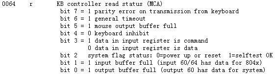 mit-6.828 Lab01:Booting a PC Part2 理论知识