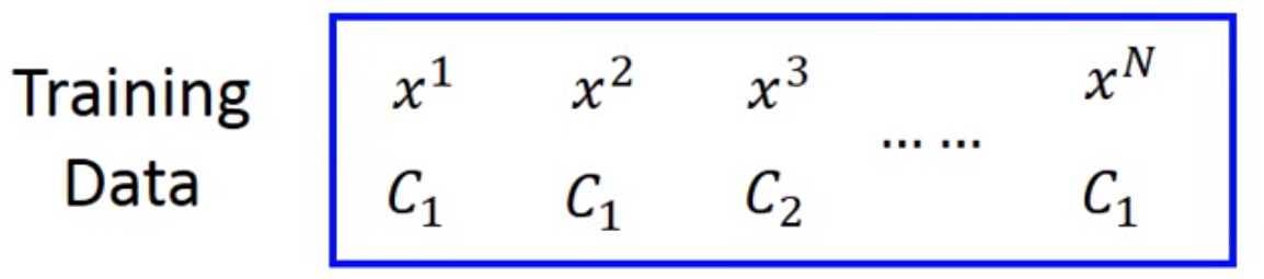 【小白学AI】线性回归与逻辑回归(似然参数估计)