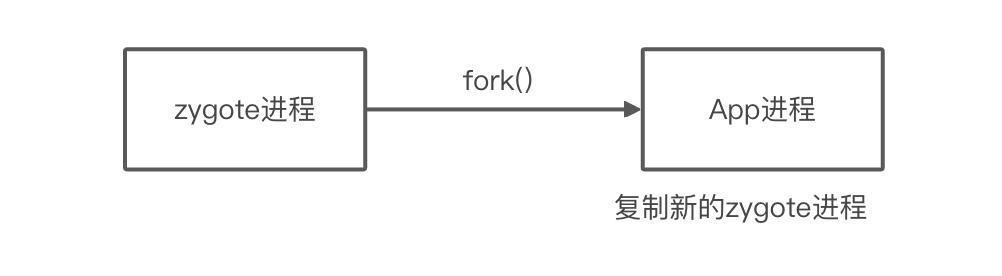 Xposed原理分析