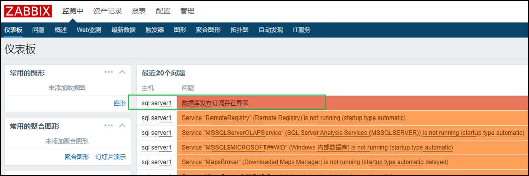 使用zabbix监控sql server的发布订阅