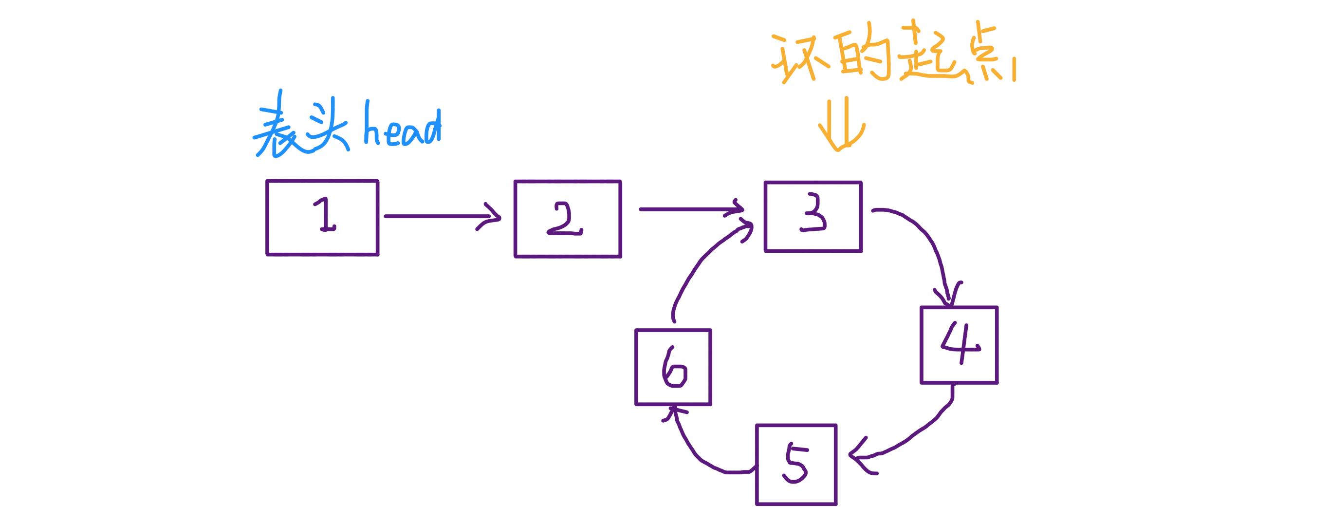 LC算法技巧总结(二):双指针和滑动窗口技巧